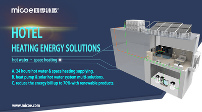 Hotel Heating Energy Solution