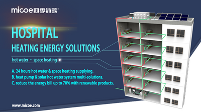 Haspital Heating Energy Solutions
