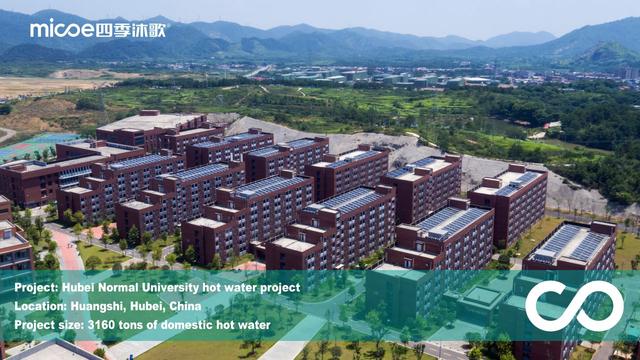 School Hot Water Project
